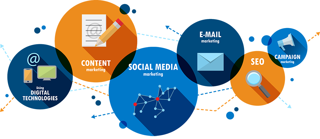 Digital Marketing – Its Role In Travel & Tourism And How To Use It